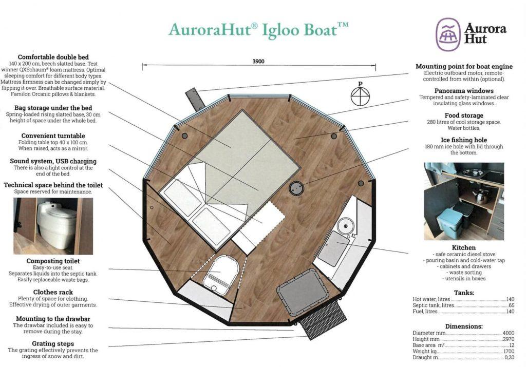 AuroraHut glass igloo's features in a layout